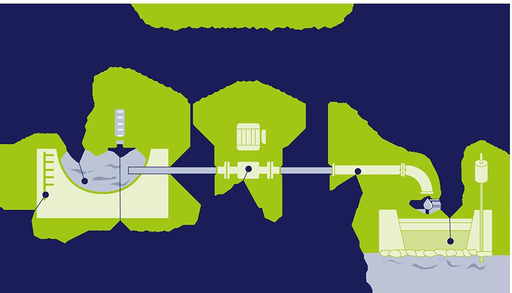 AquaRenova schema (Hyères)