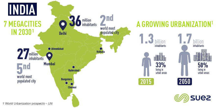 suez au coeur de la gestion des ressources en inde